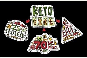 Keto Diet Doodles