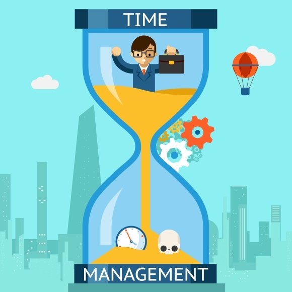 Time Management Matrix by Stephen Covey – Urgent vs Important