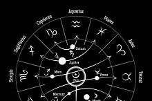 Astrological zodiac and planet signs
