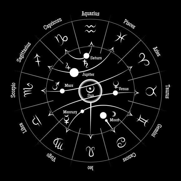 Astrological zodiac and planet signs ~ Graphics ~ Creative ...