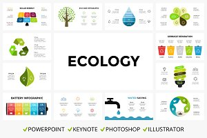 Ecology. Infographic templates.