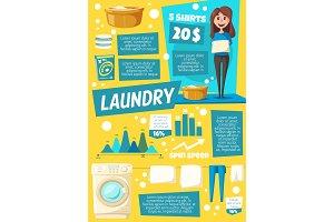 Washing, housekeeping and laundry