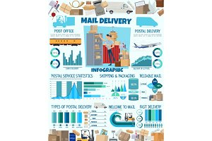 Mail delivery infographic, postman