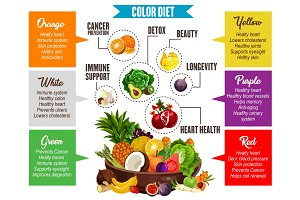 Color diet, vegetables and fruits