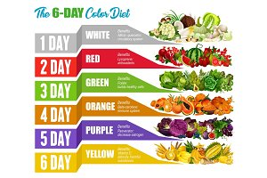 Color detox diet, fruits, vegetables