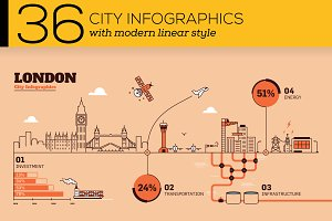 36 City Infographics - Line Style