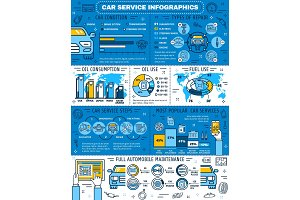 Infographic of car service and oil