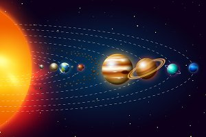 Planets of the solar system or