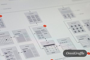 Website Flowcharts and Site Maps OG