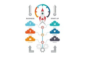Startup infographics. Business
