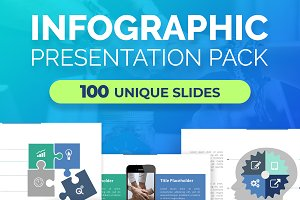 Infographics PPT Presentation Pack