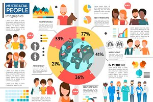 Multiracial people infographic set