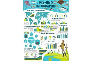 Fishing sport infographic, items