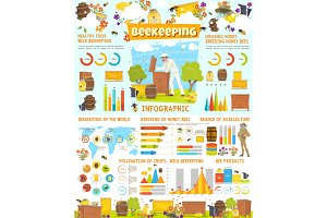 Infographic of beekeeping and apiary