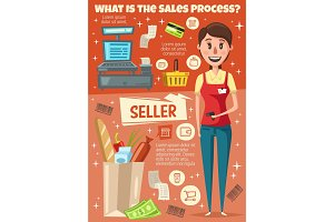 Seller profession vendor and scanner