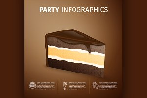 party infographics