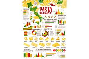 Pasta infographic with macaroni