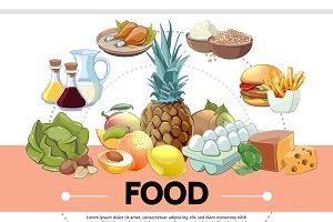 Cartoon food template