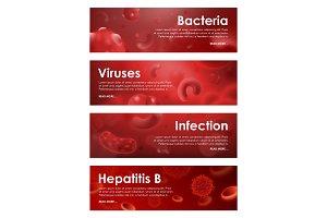Viruses, infections, blood diseases