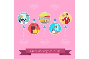 Hotel Working Structure Vector