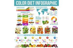 Rainbow diet nutrition infographic