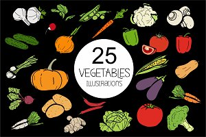 Vegetables 25 types of garden plants