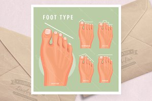 Foot type vector detailed concept