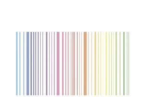 Colorful barcode illustration
