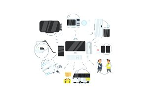 IOT online synchronization and