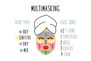 Cute and simple face skin types and