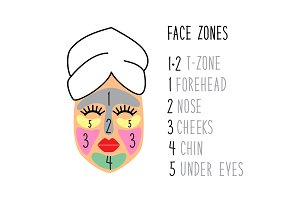 Cute and simple face zones for