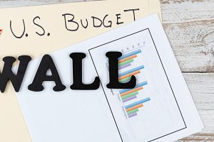 Wall construction vs budget