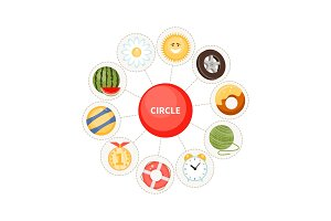 Circle and round objects for