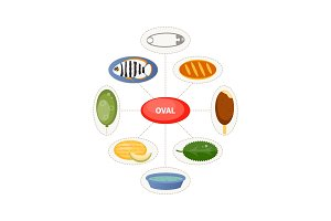 Oval and oval objects for children