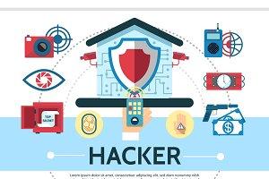 Flat house electronic hacking set