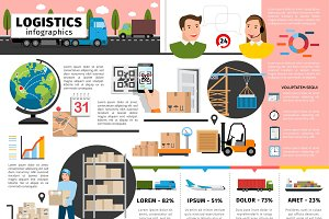 Flat logistic infographic concept