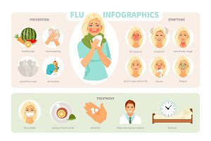 Influenza infographic vector