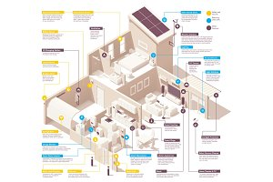 Vector smart home infographic
