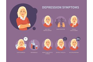 Depression symptoms vector