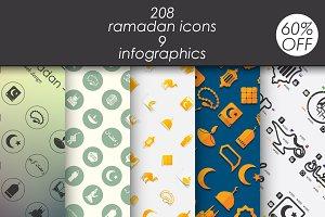 Ramadan: 208 icons. 9 infographics