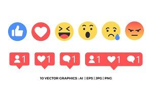 Set of emoji reactions-Notifications