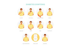 Diabetes symptoms vector