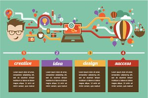 Design, creative & idea infographic