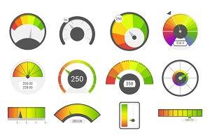 Speedometer icons. Credit score