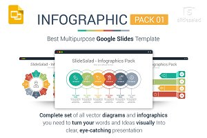 Best Google Slides Infographics Pack