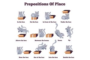 Prepositions of place English