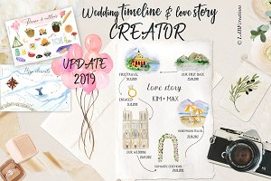 Wedding timeline & story creator map