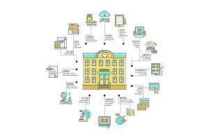 School infographic concept banner
