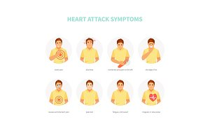 Heart attack symptoms vector