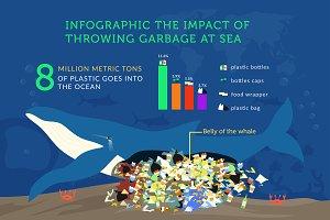 Infographic Pollution Sea